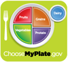 Myplate supertracker